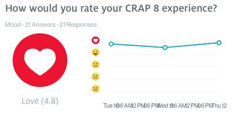 crap feedback